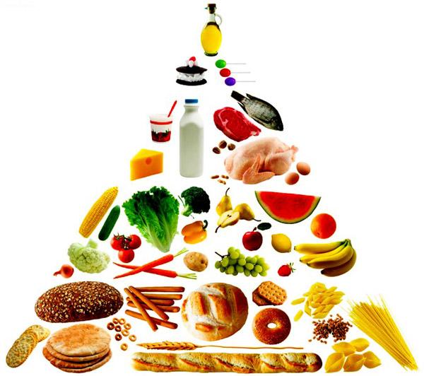 Пирамида продуктов при почечных болезнях