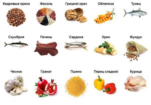 Продукты с высоким содержанием витамина В6