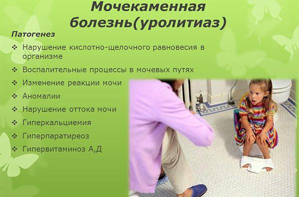 Патогенез уролитиаза