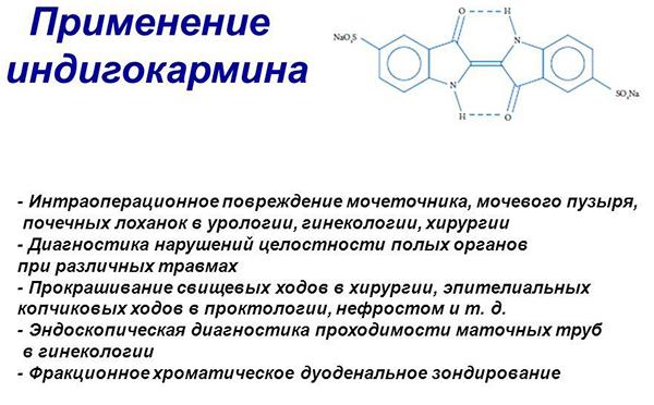 Применение индигокармина
